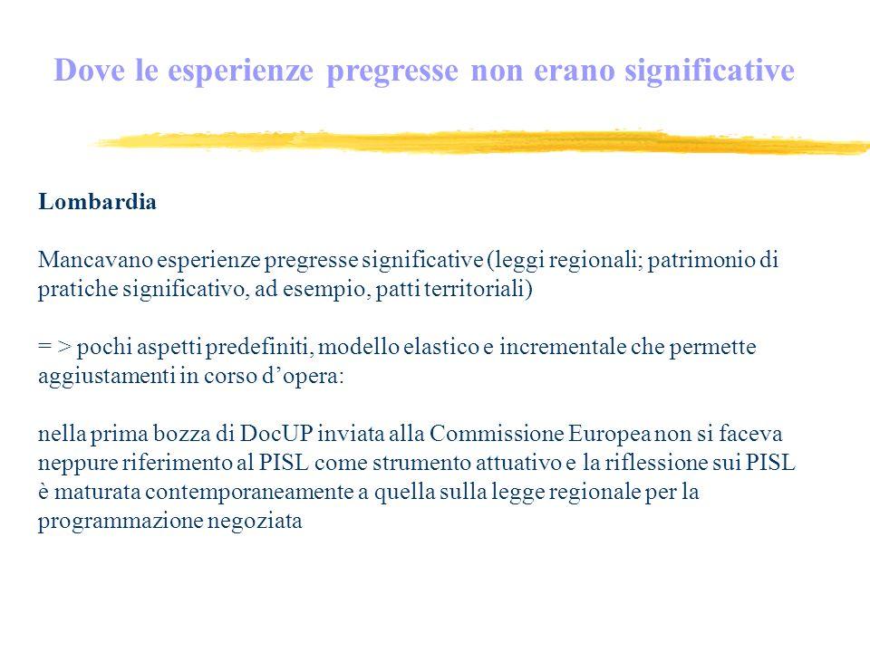 Progettazione Territoriale Integrata Diversi modi di intendere lintegrazione Emilia Romagna Da tempo è stato attivato un processo di integrazione strategica e operativa tra la Regione e le Province per la definizione e lattuazione di programmi di sviluppo del territorio: già con i Programmi Speciali dArea previsti dalla legge regionale n.