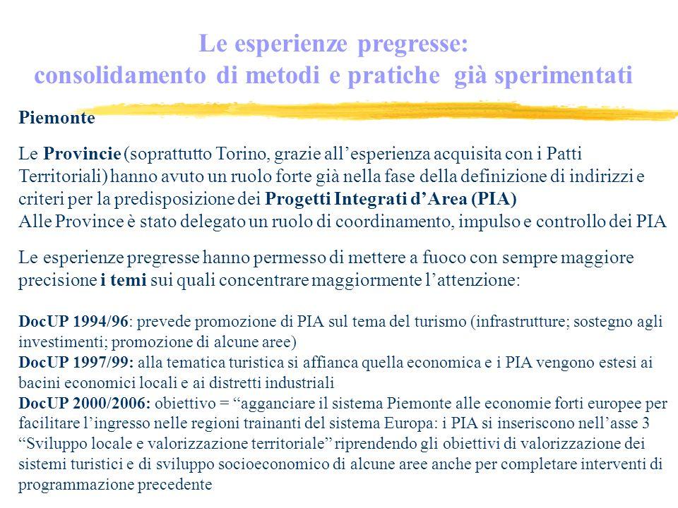Piemonte Le Provincie (soprattutto Torino, grazie allesperienza acquisita con i Patti Territoriali) hanno avuto un ruolo forte già nella fase della definizione di indirizzi e criteri per la predisposizione dei Progetti Integrati dArea (PIA) Alle Province è stato delegato un ruolo di coordinamento, impulso e controllo dei PIA Le esperienze pregresse hanno permesso di mettere a fuoco con sempre maggiore precisione i temi sui quali concentrare maggiormente lattenzione: DocUP 1994/96: prevede promozione di PIA sul tema del turismo (infrastrutture; sostegno agli investimenti; promozione di alcune aree) DocUP 1997/99: alla tematica turistica si affianca quella economica e i PIA vengono estesi ai bacini economici locali e ai distretti industriali DocUP 2000/2006: obiettivo = agganciare il sistema Piemonte alle economie forti europee per facilitare lingresso nelle regioni trainanti del sistema Europa: i PIA si inseriscono nellasse 3 Sviluppo locale e valorizzazione territoriale riprendendo gli obiettivi di valorizzazione dei sistemi turistici e di sviluppo socioeconomico di alcune aree anche per completare interventi di programmazione precedente Le esperienze pregresse: consolidamento di metodi e pratiche già sperimentati