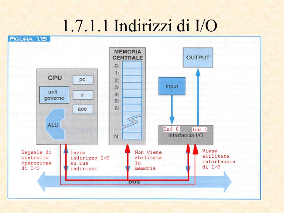 1.7.1.1 Indirizzi di I/O