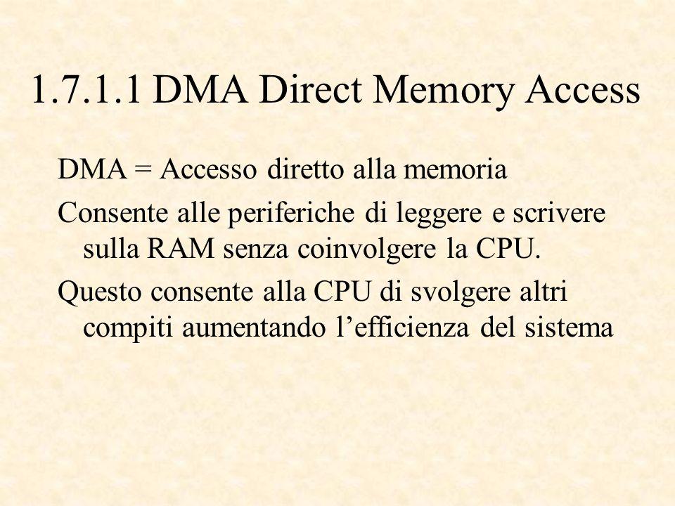 1.7.1.1 DMA Direct Memory Access DMA = Accesso diretto alla memoria Consente alle periferiche di leggere e scrivere sulla RAM senza coinvolgere la CPU.