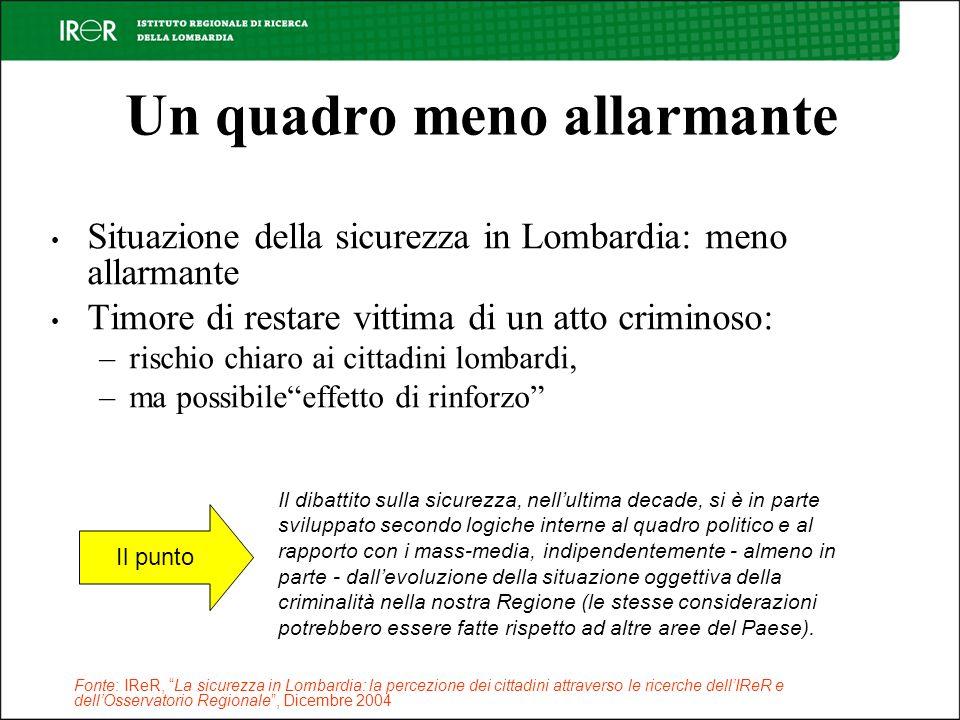 Un quadro meno allarmante Situazione della sicurezza in Lombardia: meno allarmante Timore di restare vittima di un atto criminoso: –rischio chiaro ai