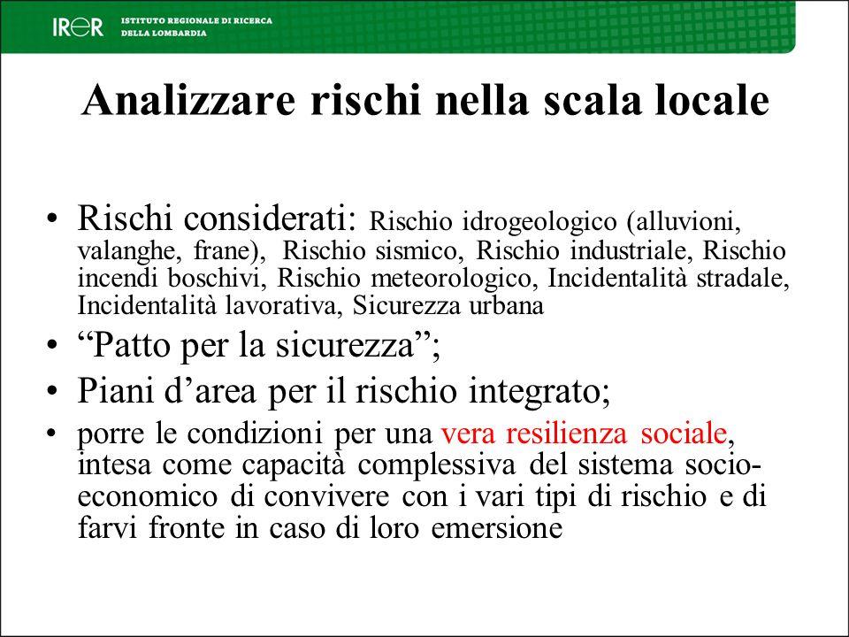 Analizzare rischi nella scala locale Rischi considerati: Rischio idrogeologico (alluvioni, valanghe, frane), Rischio sismico, Rischio industriale, Ris