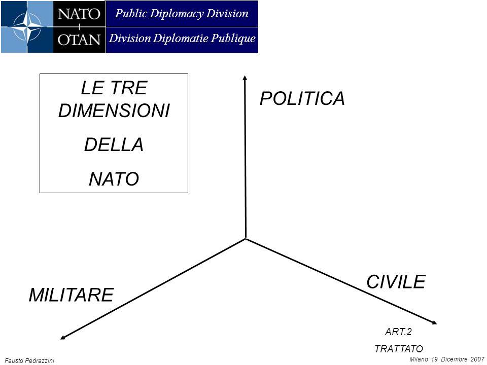 Public Diplomacy Division Division Diplomatie Publique AMMAN, 21 JUNE 2007 Fausto Pedrazzini Milano 19 Dicembre 2007 POLITICA CIVILE MILITARE ART.2 TRATTATO LE TRE DIMENSIONI DELLA NATO