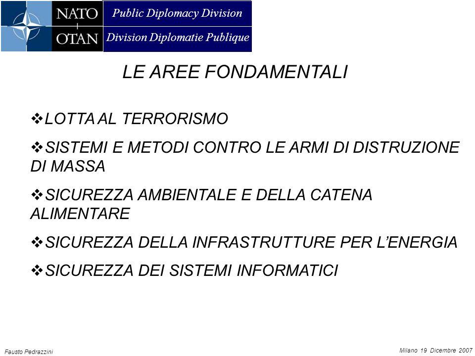 Public Diplomacy Division Division Diplomatie Publique AMMAN, 21 JUNE 2007 Fausto Pedrazzini Milano 19 Dicembre 2007 LE AREE FONDAMENTALI LOTTA AL TERRORISMO SISTEMI E METODI CONTRO LE ARMI DI DISTRUZIONE DI MASSA SICUREZZA AMBIENTALE E DELLA CATENA ALIMENTARE SICUREZZA DELLA INFRASTRUTTURE PER LENERGIA SICUREZZA DEI SISTEMI INFORMATICI