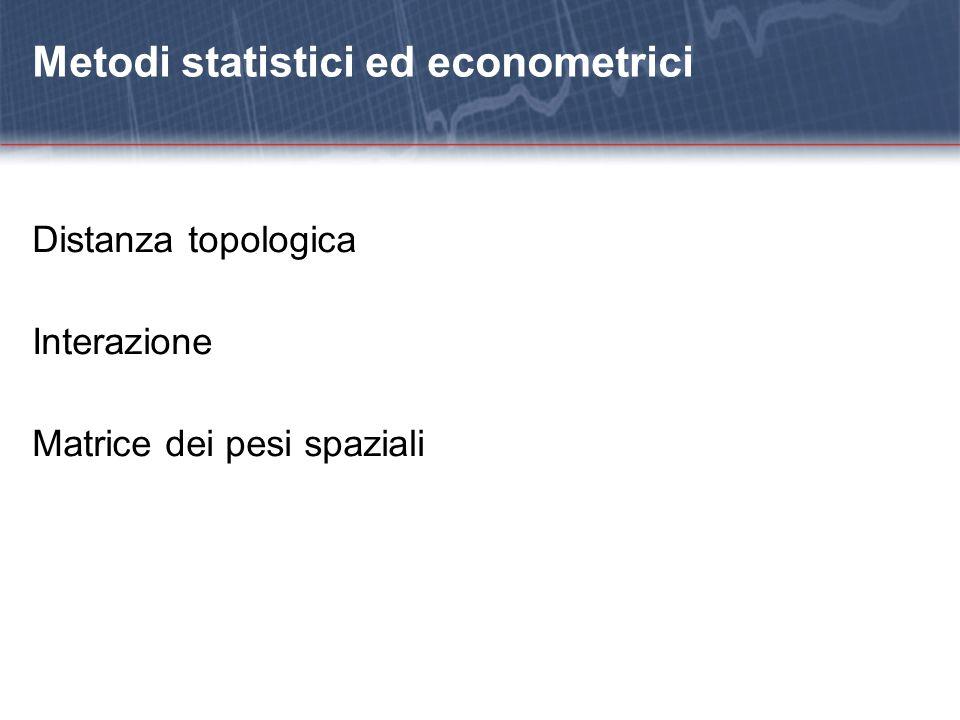 Metodi statistici ed econometrici Distanza topologica Interazione Matrice dei pesi spaziali