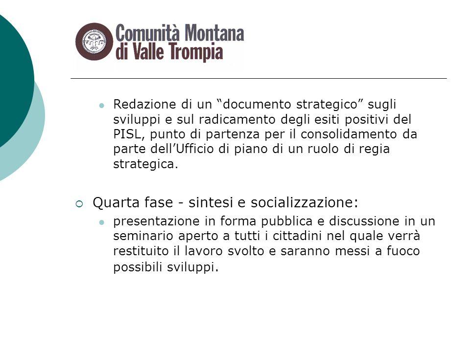 Redazione di un documento strategico sugli sviluppi e sul radicamento degli esiti positivi del PISL, punto di partenza per il consolidamento da parte dellUfficio di piano di un ruolo di regia strategica.