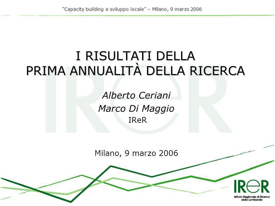 Capacity building e sviluppo locale – Milano, 9 marzo 2006 I RISULTATI DELLA PRIMA ANNUALITÀ DELLA RICERCA Alberto Ceriani Marco Di Maggio IReR Milano, 9 marzo 2006