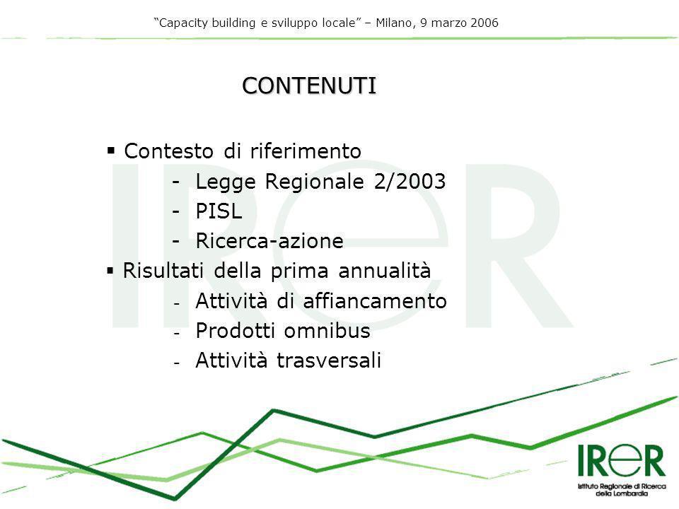 Capacity building e sviluppo locale – Milano, 9 marzo 2006 CONTENUTI Contesto di riferimento - Legge Regionale 2/2003 - PISL - Ricerca-azione Risultati della prima annualità - Attività di affiancamento - Prodotti omnibus - Attività trasversali