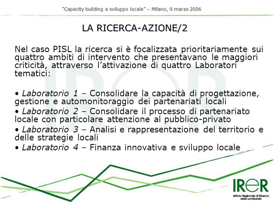 Capacity building e sviluppo locale – Milano, 9 marzo 2006 LA RICERCA-AZIONE/2 Nel caso PISL la ricerca si è focalizzata prioritariamente sui quattro ambiti di intervento che presentavano le maggiori criticità, attraverso lattivazione di quattro Laboratori tematici: Laboratorio 1 – Consolidare la capacità di progettazione, gestione e automonitoraggio dei partenariati locali Laboratorio 2 – Consolidare il processo di partenariato locale con particolare attenzione al pubblico-privato Laboratorio 3 – Analisi e rappresentazione del territorio e delle strategie locali Laboratorio 4 – Finanza innovativa e sviluppo locale