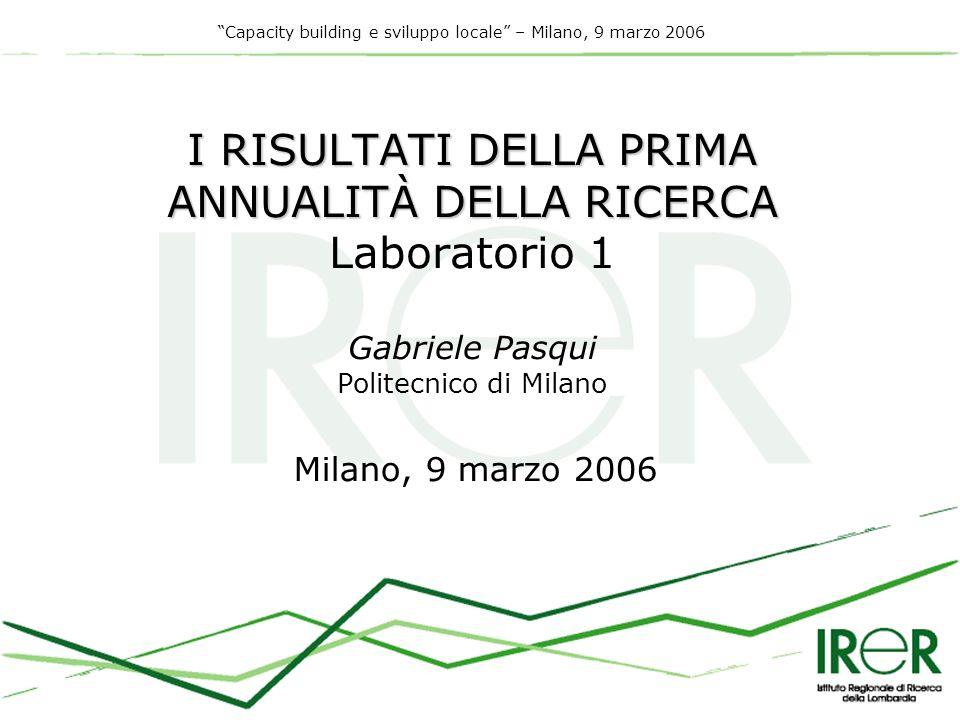 Capacity building e sviluppo locale – Milano, 9 marzo 2006 I RISULTATI DELLA PRIMA ANNUALITÀ DELLA RICERCA I RISULTATI DELLA PRIMA ANNUALITÀ DELLA RICERCA Laboratorio 1 Gabriele Pasqui Politecnico di Milano Milano, 9 marzo 2006