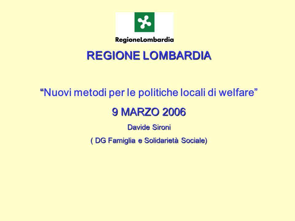 REGIONE LOMBARDIA Nuovi metodi per le politiche locali di welfare 9 MARZO 2006 Davide Sironi ( DG Famiglia e Solidarietà Sociale)