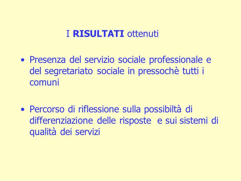 I RISULTATI ottenuti Presenza del servizio sociale professionale e del segretariato sociale in pressochè tutti i comuni Percorso di riflessione sulla possibiltà di differenziazione delle risposte e sui sistemi di qualità dei servizi