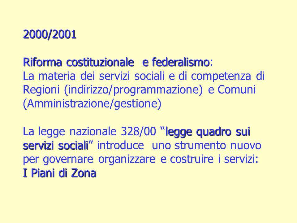Lombardia: 9.246.796 ab.