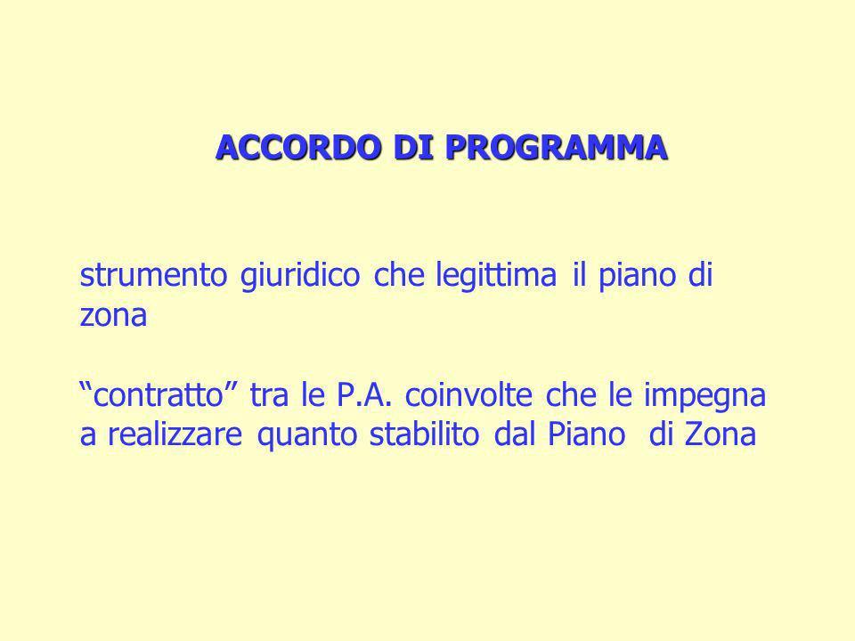 strumento giuridico che legittima il piano di zona contratto tra le P.A.