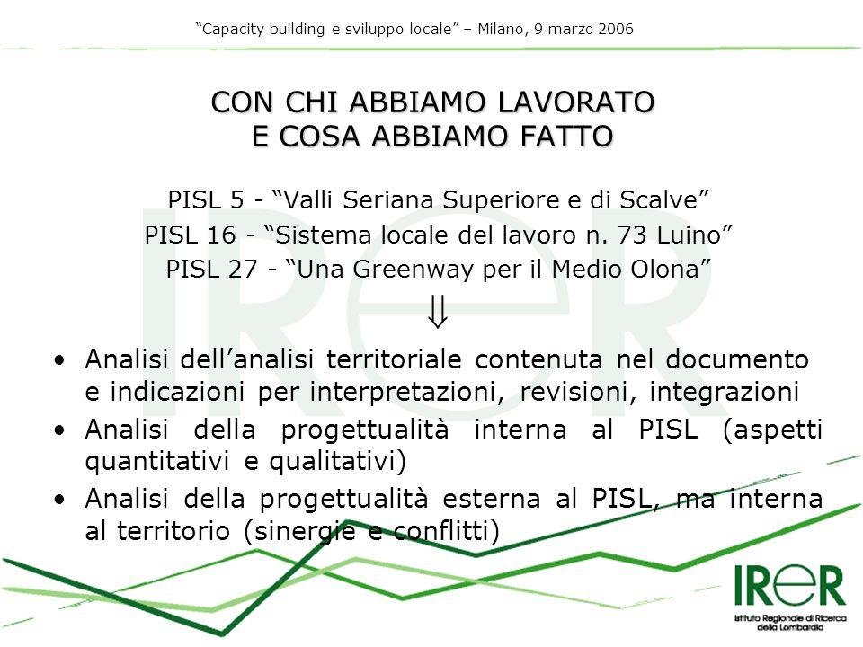 Capacity building e sviluppo locale – Milano, 9 marzo 2006 CON CHI ABBIAMO LAVORATO E COSA ABBIAMO FATTO PISL 5 - Valli Seriana Superiore e di Scalve PISL 16 - Sistema locale del lavoro n.