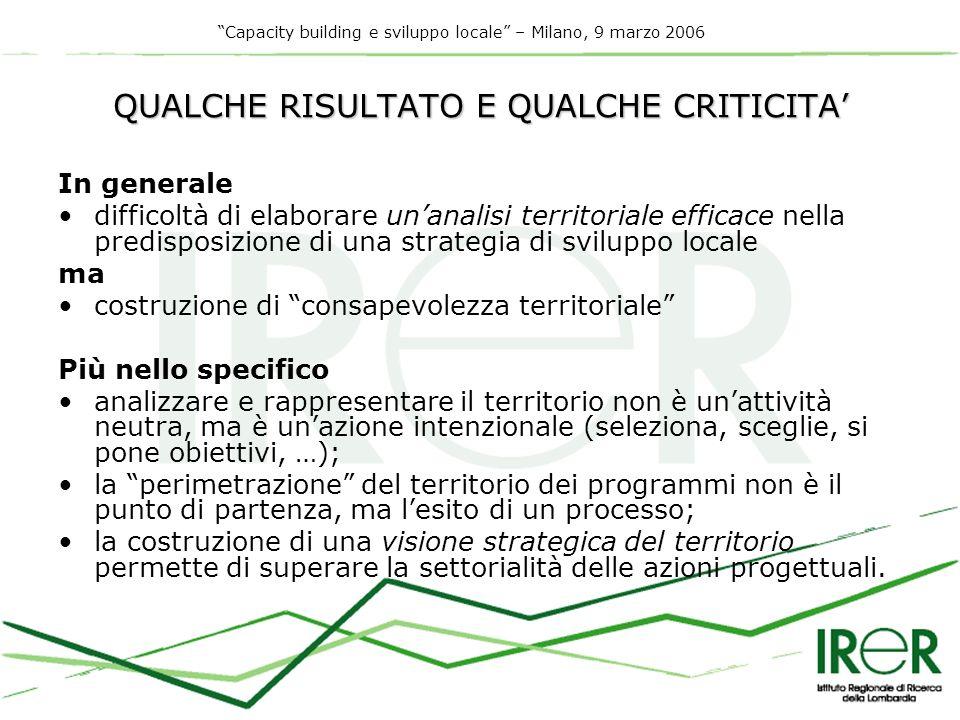 Capacity building e sviluppo locale – Milano, 9 marzo 2006 QUALCHE RISULTATO E QUALCHE CRITICITA In generale difficoltà di elaborare unanalisi territoriale efficace nella predisposizione di una strategia di sviluppo locale ma costruzione di consapevolezza territoriale Più nello specifico analizzare e rappresentare il territorio non è unattività neutra, ma è unazione intenzionale (seleziona, sceglie, si pone obiettivi, …); la perimetrazione del territorio dei programmi non è il punto di partenza, ma lesito di un processo; la costruzione di una visione strategica del territorio permette di superare la settorialità delle azioni progettuali.