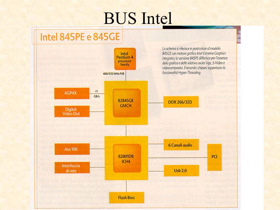 BUS Intel