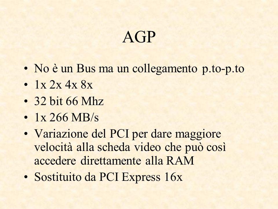 AGP No è un Bus ma un collegamento p.to-p.to 1x 2x 4x 8x 32 bit 66 Mhz 1x 266 MB/s Variazione del PCI per dare maggiore velocità alla scheda video che può così accedere direttamente alla RAM Sostituito da PCI Express 16x