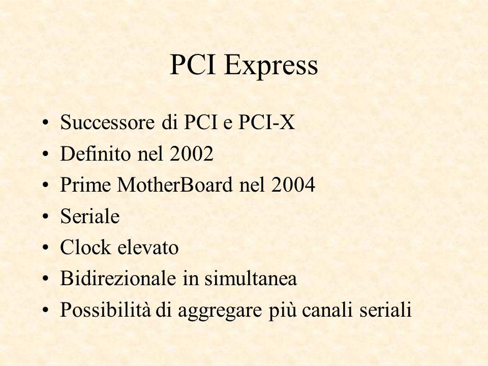 PCI Express Successore di PCI e PCI-X Definito nel 2002 Prime MotherBoard nel 2004 Seriale Clock elevato Bidirezionale in simultanea Possibilità di aggregare più canali seriali