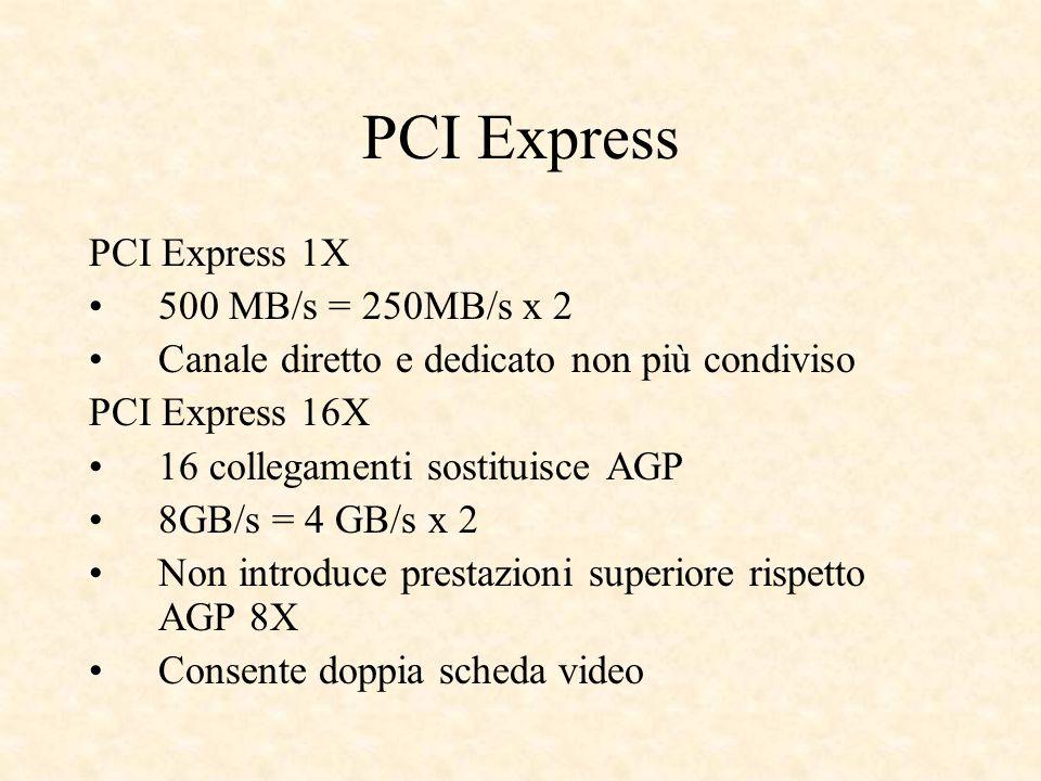 PCI Express PCI Express 1X 500 MB/s = 250MB/s x 2 Canale diretto e dedicato non più condiviso PCI Express 16X 16 collegamenti sostituisce AGP 8GB/s = 4 GB/s x 2 Non introduce prestazioni superiore rispetto AGP 8X Consente doppia scheda video