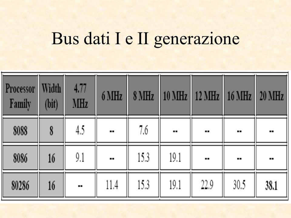 Bus dati I e II generazione