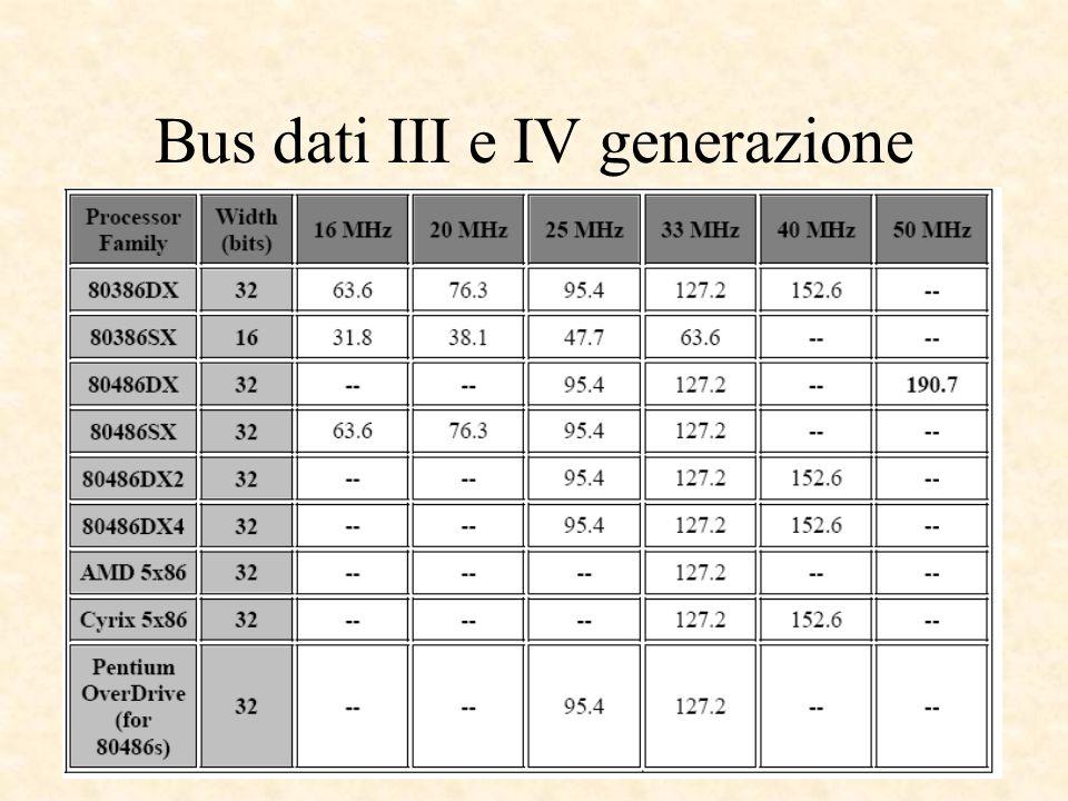 Bus dati III e IV generazione