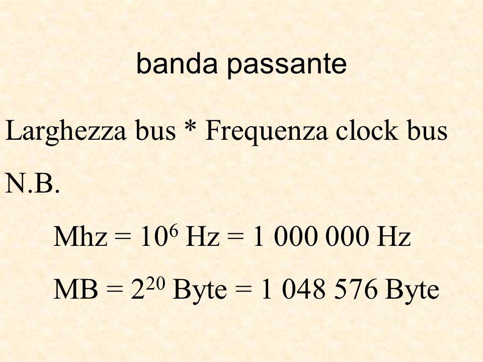 banda passante Larghezza bus * Frequenza clock bus N.B.