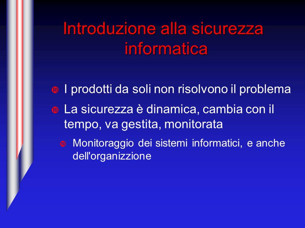 Introduzione alla sicurezza informatica I prodotti da soli non risolvono il problema La sicurezza è dinamica, cambia con il tempo, va gestita, monitor