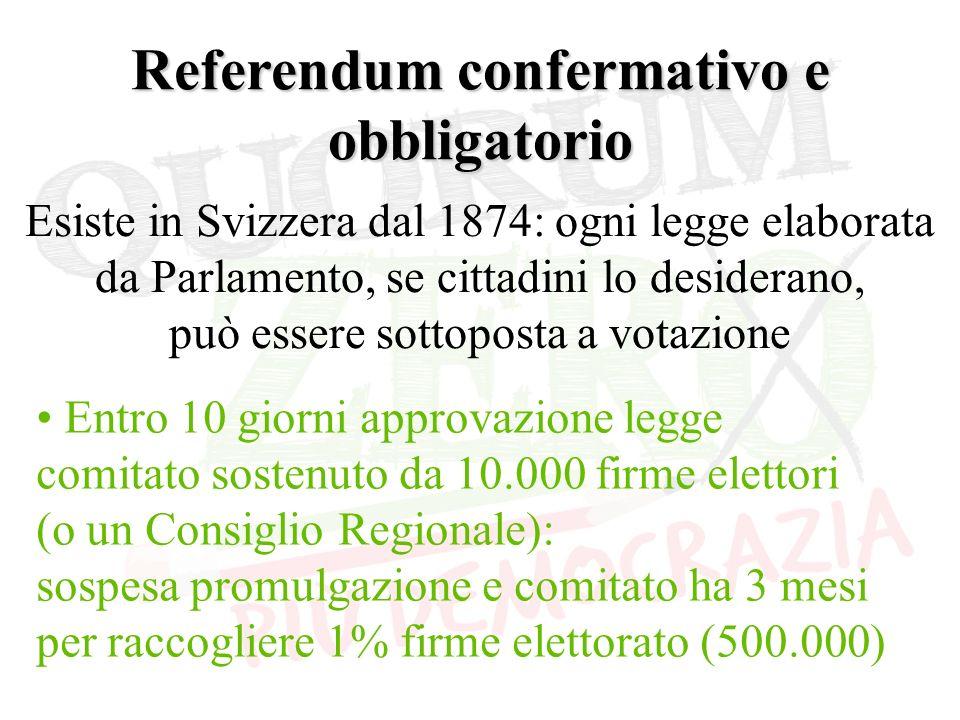 Referendum confermativo e obbligatorio Esiste in Svizzera dal 1874: ogni legge elaborata da Parlamento, se cittadini lo desiderano, può essere sottoposta a votazione Entro 10 giorni approvazione legge comitato sostenuto da 10.000 firme elettori (o un Consiglio Regionale): sospesa promulgazione e comitato ha 3 mesi per raccogliere 1% firme elettorato (500.000)