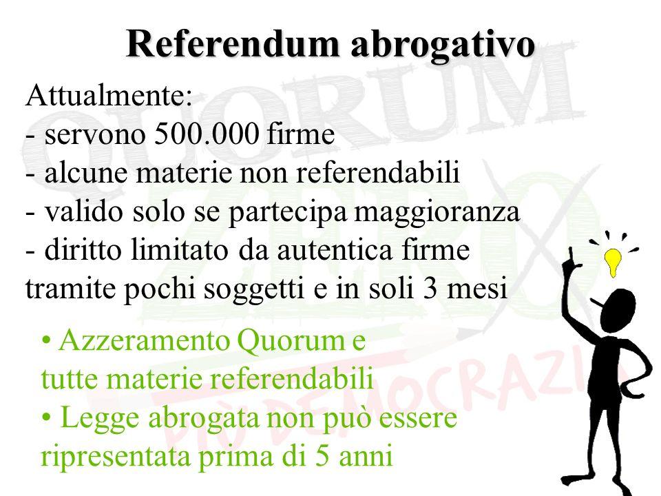 Referendum abrogativo Attualmente: - servono 500.000 firme - alcune materie non referendabili - valido solo se partecipa maggioranza - diritto limitato da autentica firme tramite pochi soggetti e in soli 3 mesi Azzeramento Quorum e tutte materie referendabili Legge abrogata non può essere ripresentata prima di 5 anni