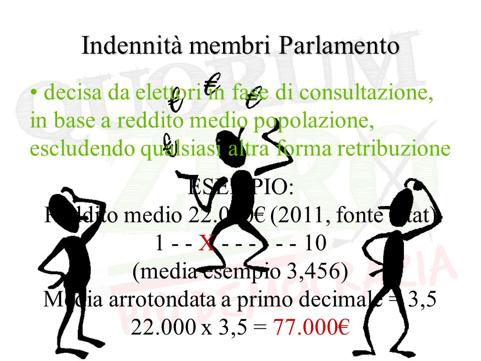 Indennità membri Parlamento decisa da elettori in fase di consultazione, in base a reddito medio popolazione, escludendo qualsiasi altra forma retribuzione ESEMPIO: Reddito medio 22.000 (2011, fonte Istat) 1 - - X - - - - - - 10 (media esempio 3,456) Media arrotondata a primo decimale = 3,5 22.000 x 3,5 = 77.000