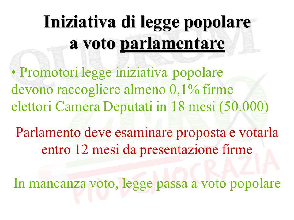 Iniziativa di legge popolare a voto popolare Promotori legge iniziativa popolare devono raccogliere almeno 1% firme elettori Camera Deputati in 18 mesi (500.000) Le Camere possono proporre al comitato promotore degli emendamenti.