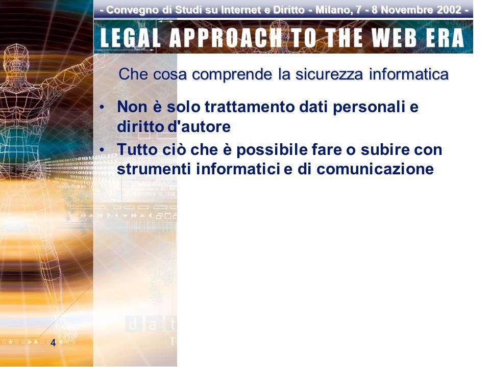 25 - Convegno di Studi su Internet e Diritto - Milano, 7 - 8 Novembre 2002 - GRAZIE :-)