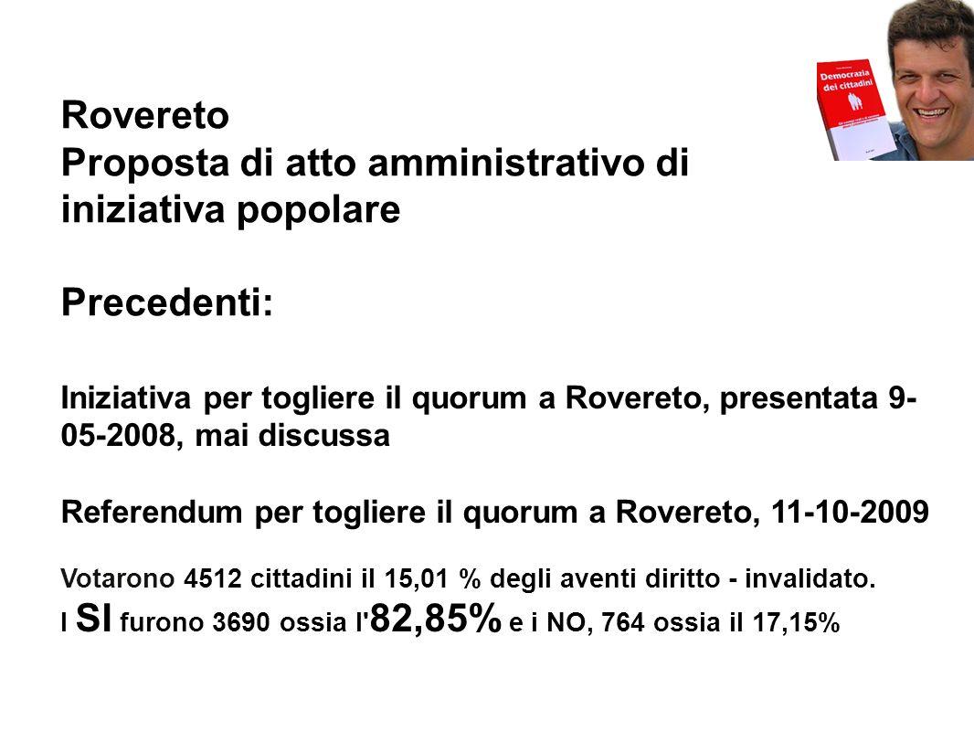 Rovereto Proposta di atto amministrativo di iniziativa popolare Precedenti: Iniziativa per togliere il quorum a Rovereto, presentata 9- 05-2008, mai discussa Referendum per togliere il quorum a Rovereto, 11-10-2009 Votarono 4512 cittadini il 15,01 % degli aventi diritto - invalidato.
