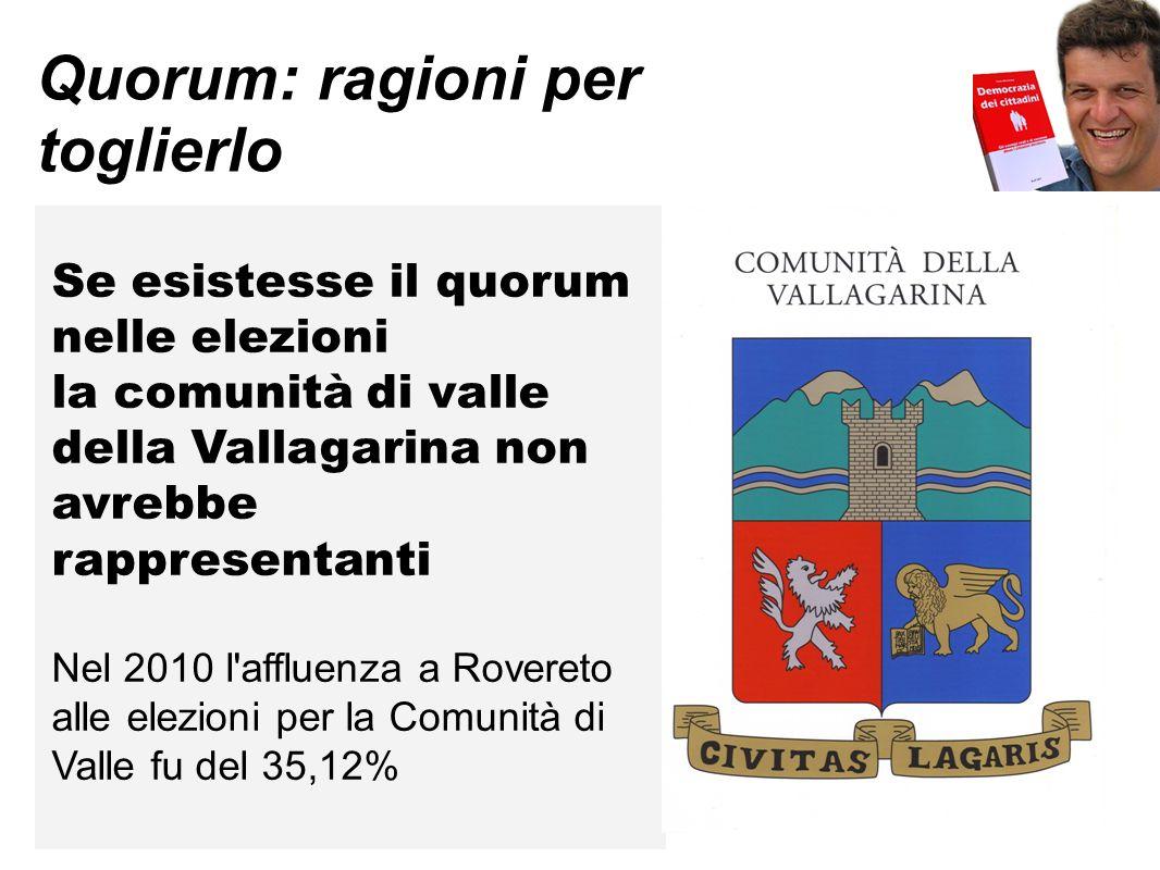 Quorum: ragioni per toglierlo Se esistesse il quorum nelle elezioni la comunità di valle della Vallagarina non avrebbe rappresentanti Nel 2010 l affluenza a Rovereto alle elezioni per la Comunità di Valle fu del 35,12%