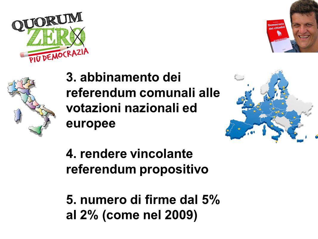3. abbinamento dei referendum comunali alle votazioni nazionali ed europee 4.