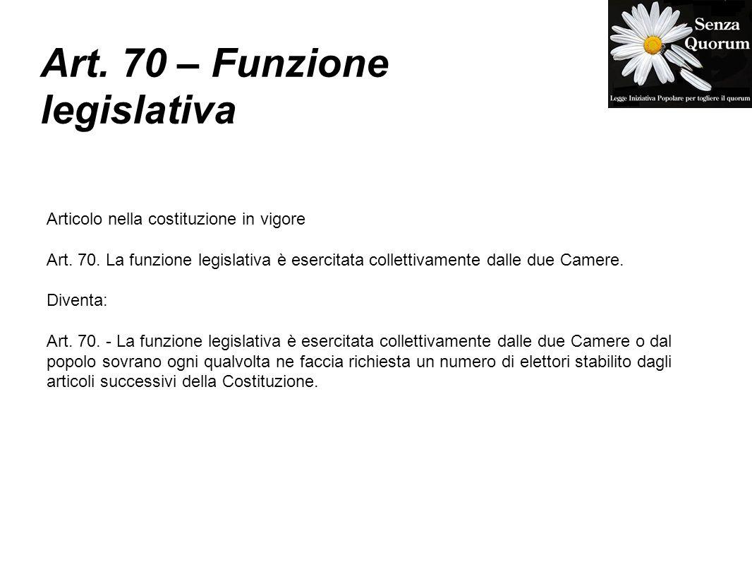 Art.74 – Referendum confermativo Articolo nella costituzione in vigore Art.