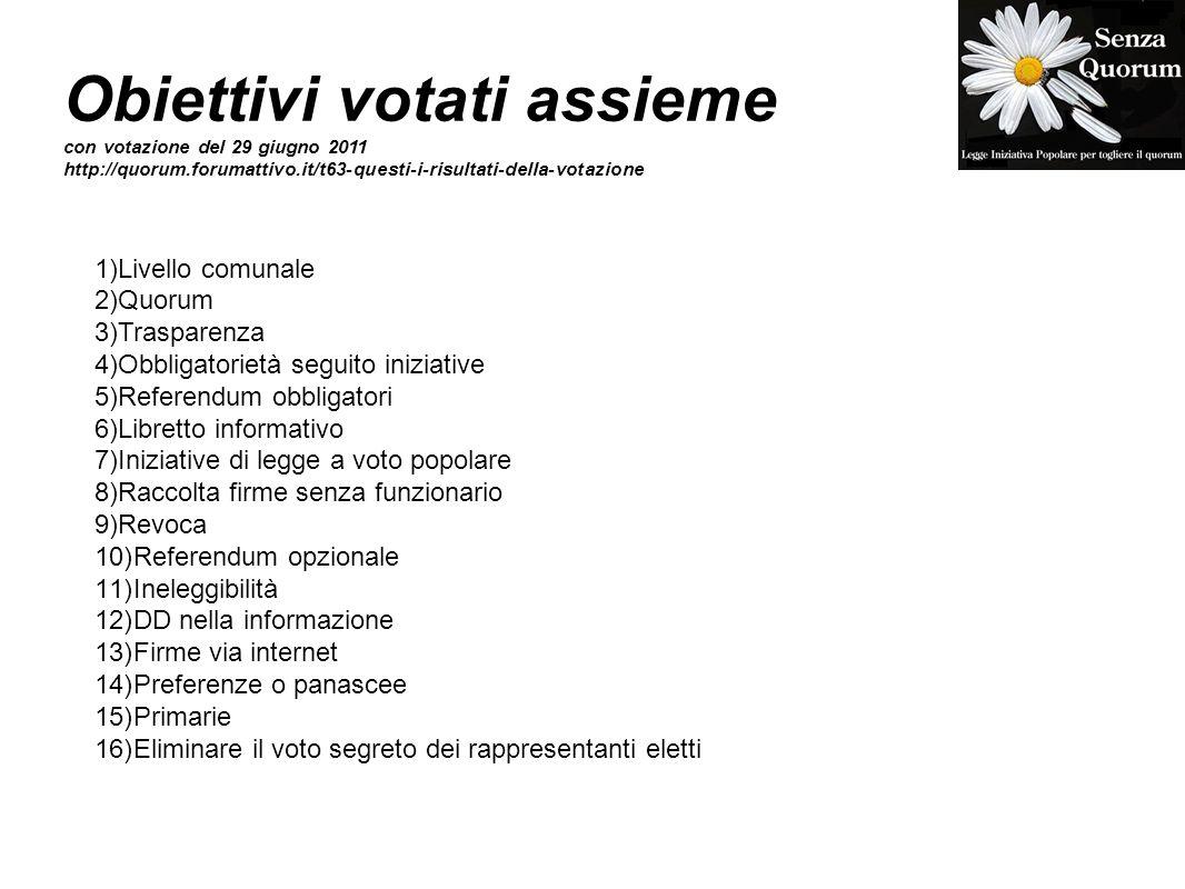 Obiettivi votati assieme con votazione del 29 giugno 2011 http://quorum.forumattivo.it/t63-questi-i-risultati-della-votazione 1)Livello comunale 2)Quo