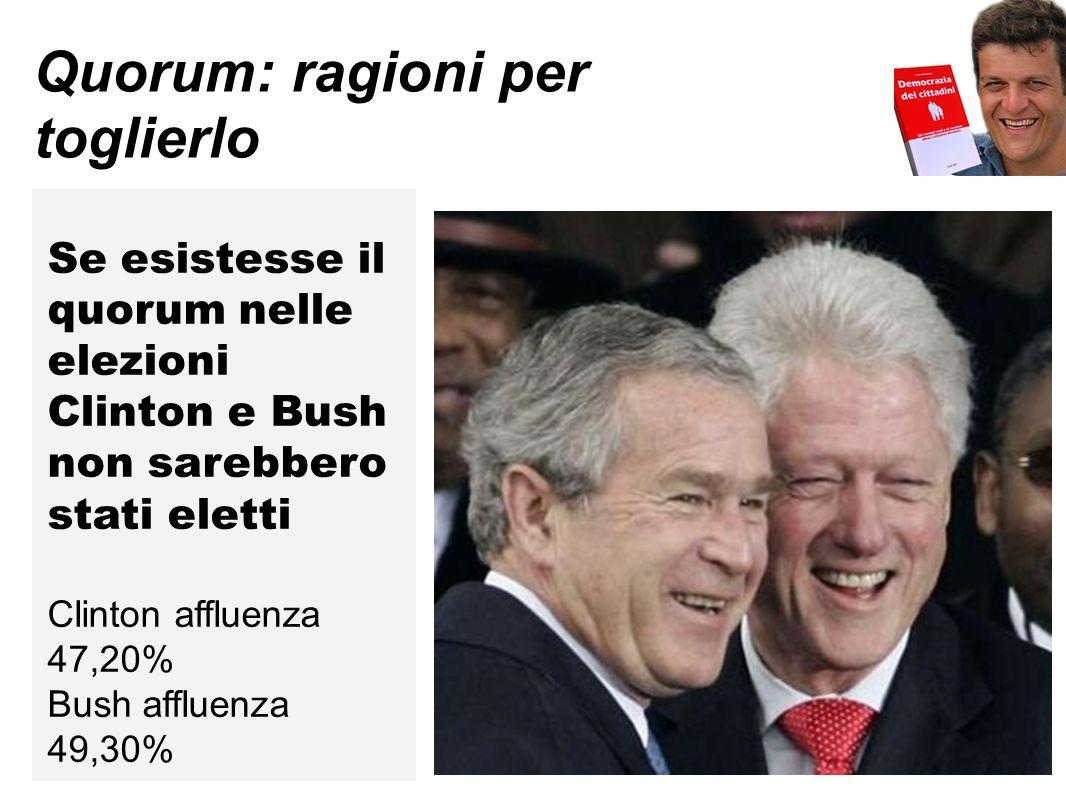 Quorum: ragioni per toglierlo Se esistesse il quorum nelle elezioni Clinton e Bush non sarebbero stati eletti Clinton affluenza 47,20% Bush affluenza 49,30%