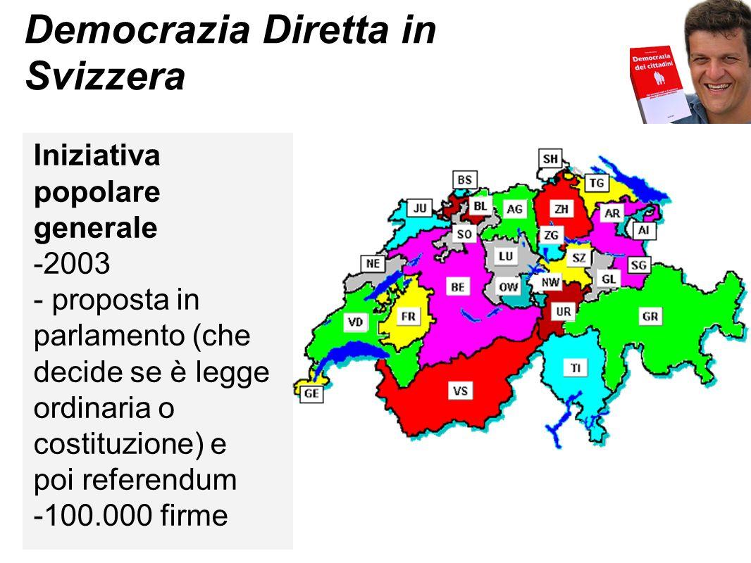 Democrazia Diretta in Svizzera Iniziativa popolare generale -2003 - proposta in parlamento (che decide se è legge ordinaria o costituzione) e poi referendum -100.000 firme