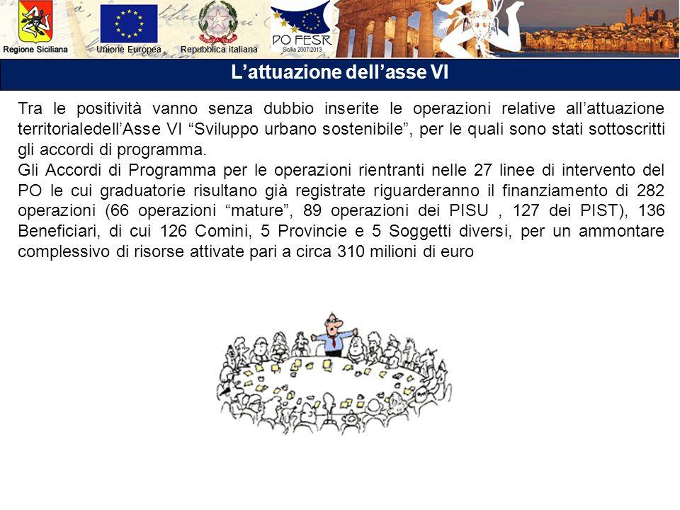 Repubblica italianaUnione Europea Lattuazione dellasse VI Tra le positività vanno senza dubbio inserite le operazioni relative allattuazione territori