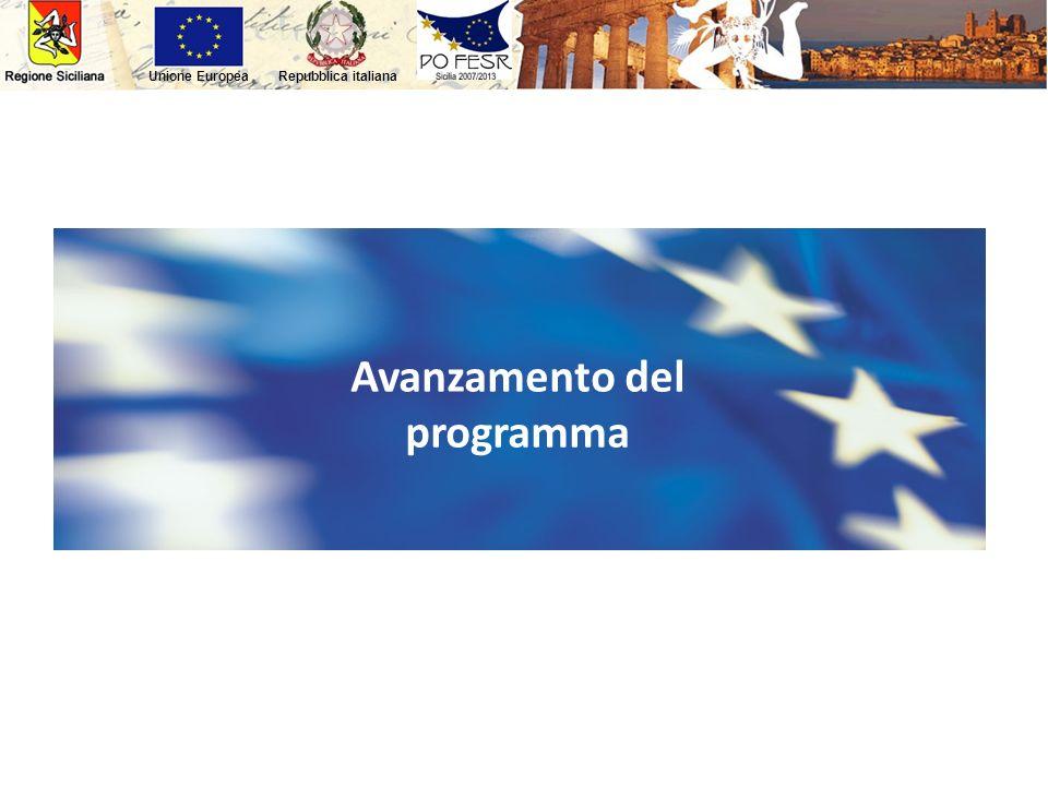 Repubblica italianaUnione Europea Avanzamento del programma