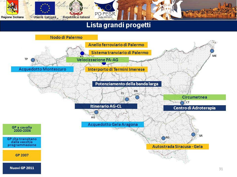 Repubblica italianaUnione Europea Lista grandi progetti TP PA AG CT SR RG EN CL ME Interporto di Termini Imerese Circumetnea Autostrada Siracusa - Gel