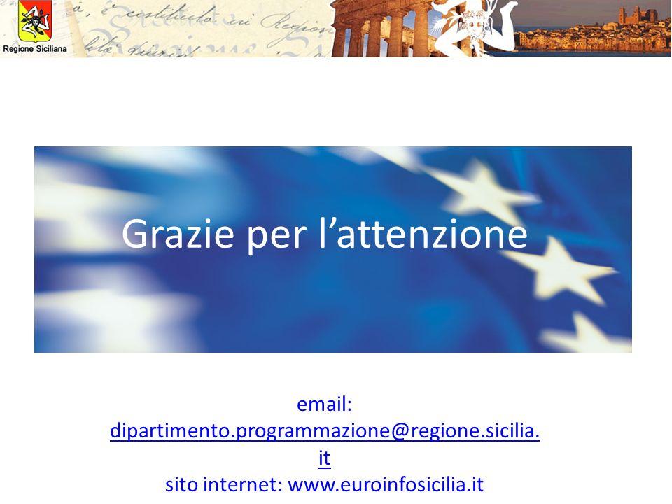 Grazie per lattenzione email: dipartimento.programmazione@regione.sicilia. it dipartimento.programmazione@regione.sicilia. it sito internet: www.euroi
