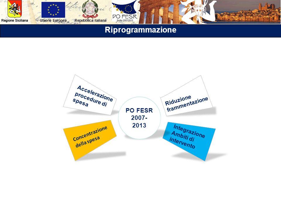 Repubblica italianaUnione Europea Concentrazionedella spesa Integrazione Ambiti di intervento Riduzione frammentazione Accelerazioneprocedure dispesa