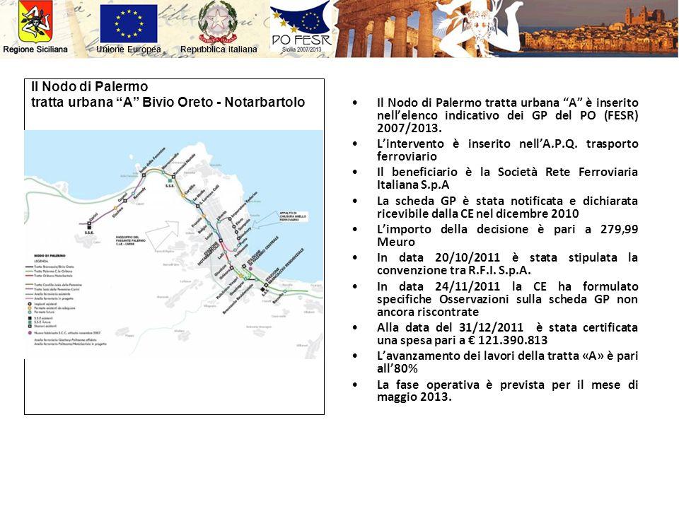 Repubblica italianaUnione Europea Il Nodo di Palermo tratta urbana A Bivio Oreto - Notarbartolo Il Nodo di Palermo tratta urbana A è inserito nellelen
