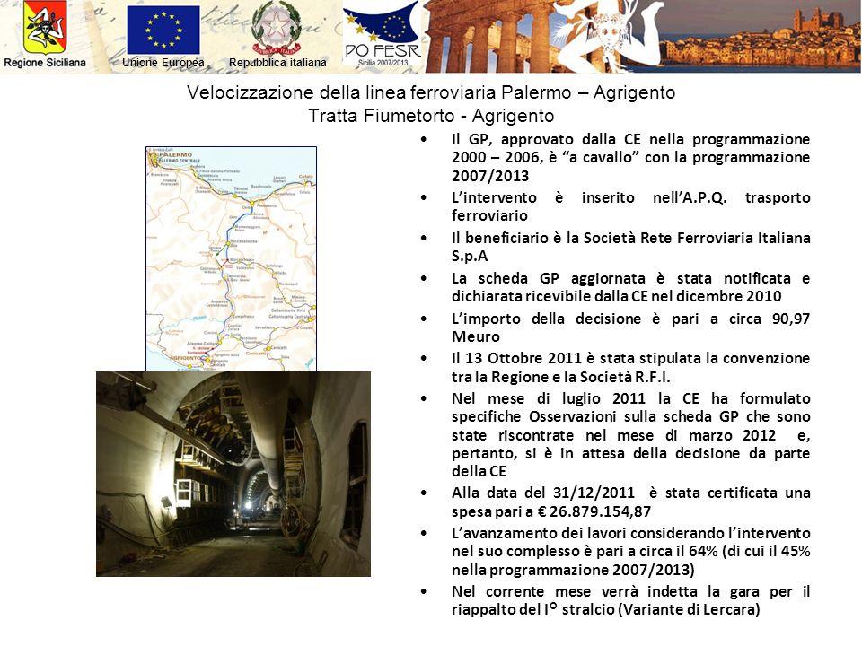 Repubblica italianaUnione Europea Velocizzazione della linea ferroviaria Palermo – Agrigento Tratta Fiumetorto - Agrigento Il GP, approvato dalla CE n