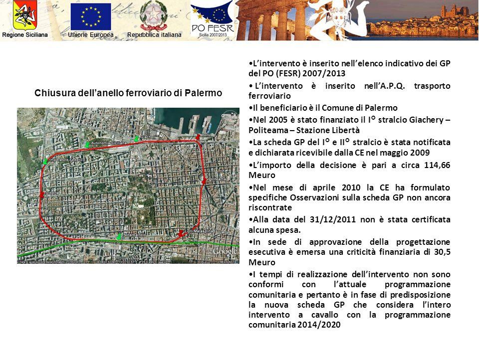Repubblica italianaUnione Europea Chiusura dellanello ferroviario di Palermo Lintervento è inserito nellelenco indicativo dei GP del PO (FESR) 2007/20