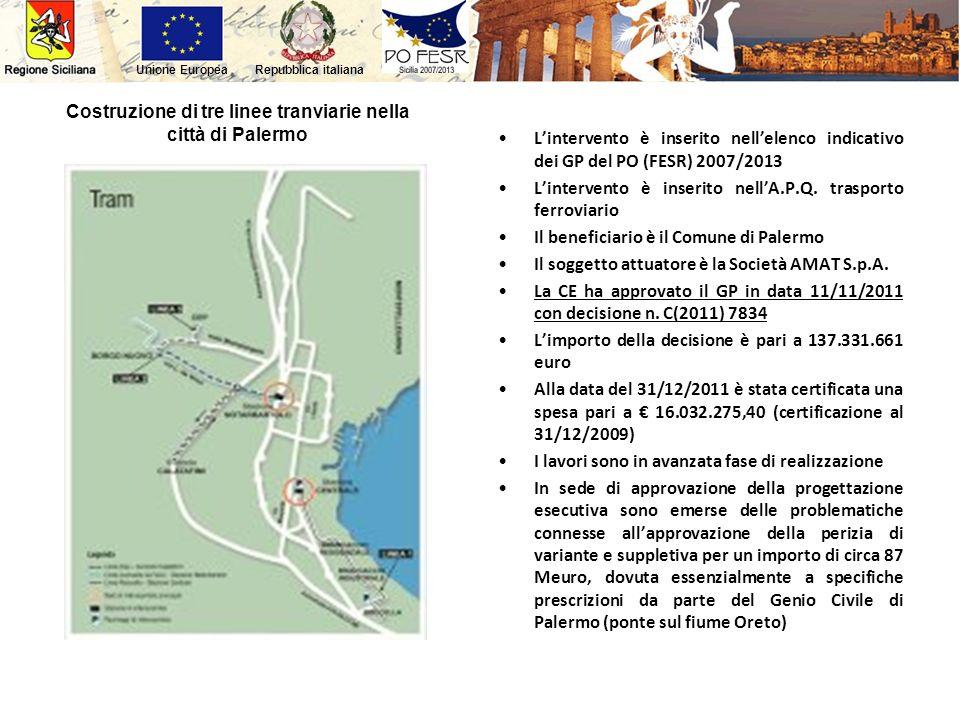 Repubblica italianaUnione Europea Costruzione di tre linee tranviarie nella città di Palermo Lintervento è inserito nellelenco indicativo dei GP del P