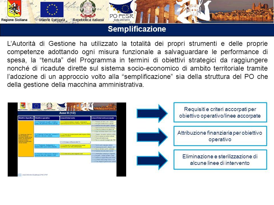 Repubblica italianaUnione Europea Semplificazione LAutorità di Gestione ha utilizzato la totalità dei propri strumenti e delle proprie competenze adot